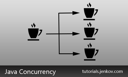 Java Concurrency and Multithreading Tutorial