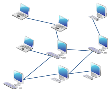 disorganized P2P network.